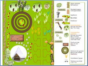 Eetbare tuin ontwerp