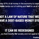 Geld creatie