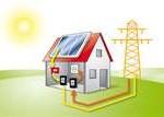 Werking van zonne-energie